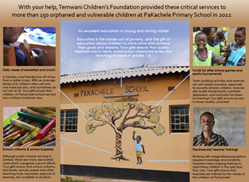Temwani 2012 Accomplishments for PaKachele School